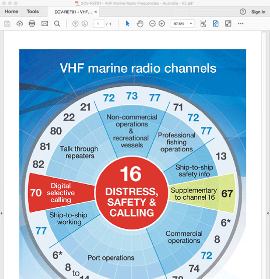 VHF Marine Radio Channels - STATIC PDF